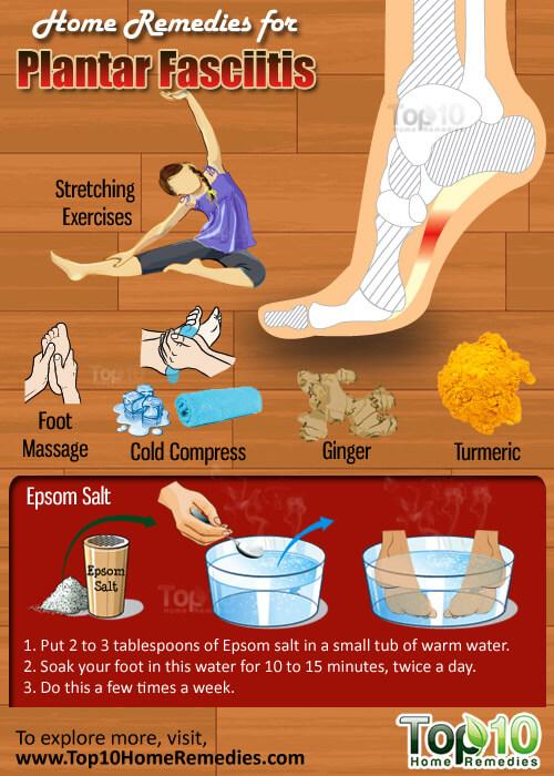 infografia-remedios-caseros-fascitis-plantar
